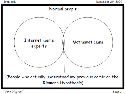 Venn diagram a reasoners miscellany venn diagram referring to the riemann hypothesis comic ironically i am neither one ccuart Image collections