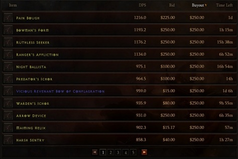 The Diablo 3 Real Money Auction House. The $250 max buyout is the limit.