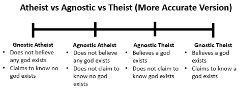 an in depth comparison of theism and atheism The abuse of light in the films of michael bay and spielberg  this should be seen as just a hint of the depth of the man  the theism vs new atheism.