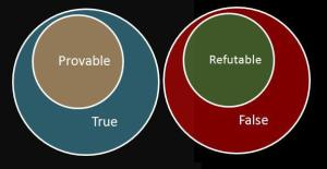 true-false-provable-refutable