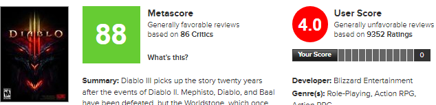 diablo3_metacritic