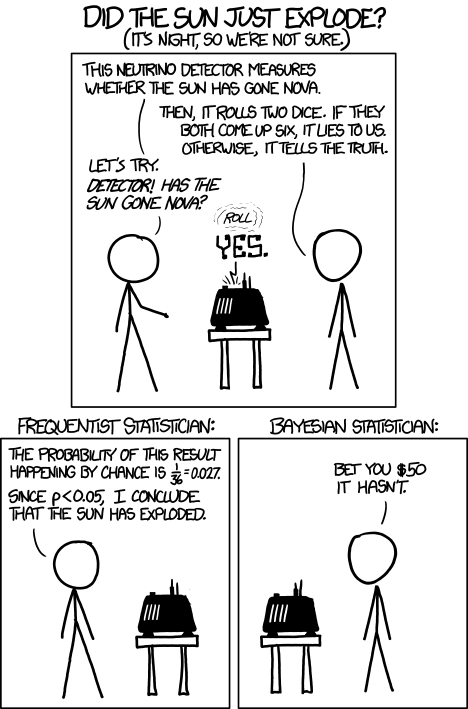 xkcd_sun_exploded